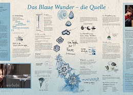 "The ""Blaue Wunder"" - the source"